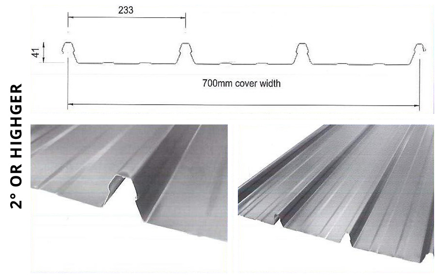 Roof Metal Sheeting Pretoria Roof Source